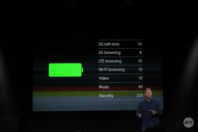 Dung lượng pin của iPhone 5s chưa thực sự được cải thiện