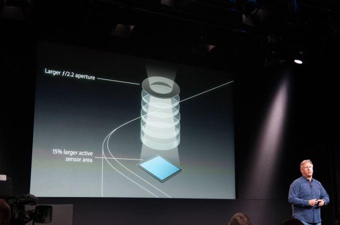 Camera của iPhone 5s có cảm biến lớn hơn 15%